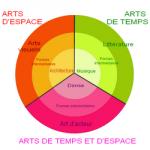arts cercle 4_8e17caf84863d4ec93e0e6477e5f327f