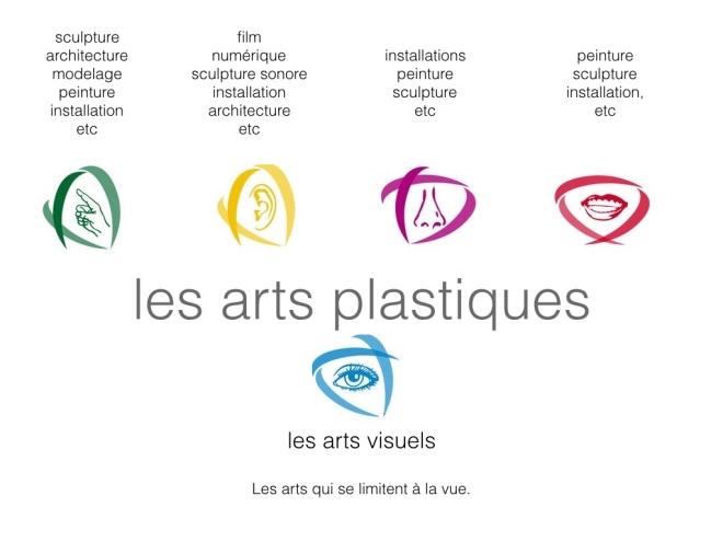 arts-plastiques-ou-arts-visuels-001